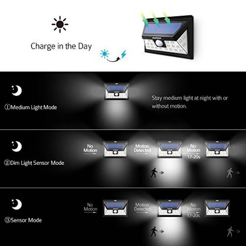 39b16e9028421e Lampe Solaire Exterieur Jardin GRDE Etanche IP65 Eclairage Exterieur  Solaire 6 LED Angle de Rotation Réglable