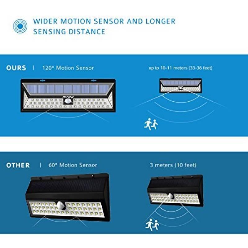 Nouvel Lampe solaire exterieur puissante, faire une affaire pour 2019 PT-96