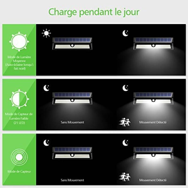 Pour Top 5 LedNotre Projecteur Solaire Luminaire 2019Meilleur We9E2HYDI