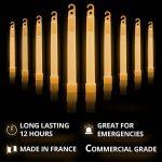 Lumière de secours en cas de panne => comment acheter les meilleurs produits TOP 0 image 1 produit
