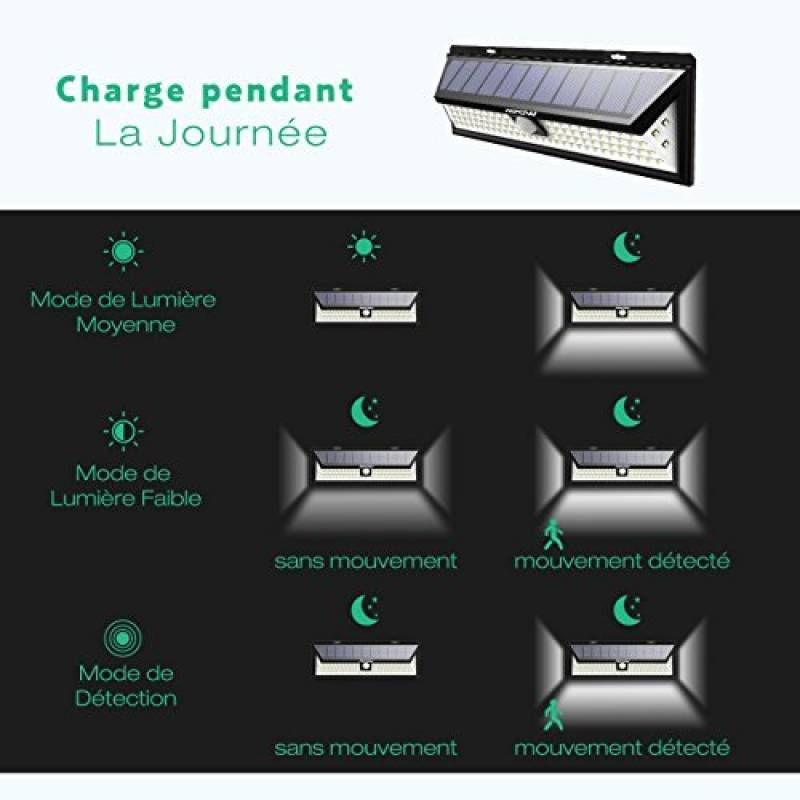 lampe solaire puissante best lampes with lampe solaire puissante great amazing nouveau lampe. Black Bedroom Furniture Sets. Home Design Ideas